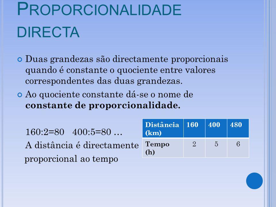 P ROPORCIONALIDADE DIRECTA Duas grandezas são directamente proporcionais quando é constante o quociente entre valores correspondentes das duas grandez