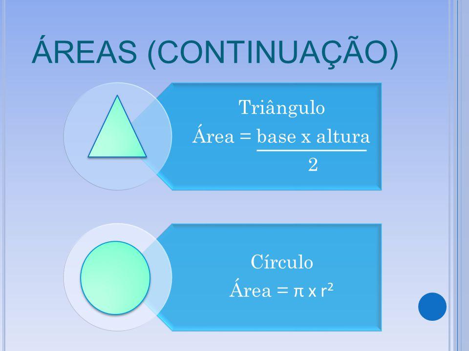 ÁREAS (CONTINUAÇÃO) Triângulo Área = base x altura 2 Círculo Área = π x r 2