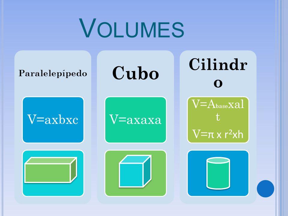 V OLUMES Paralelepípedo V=axbxc Cubo V=axaxa Cilindr o V=A base xal t V= π x r 2 xh