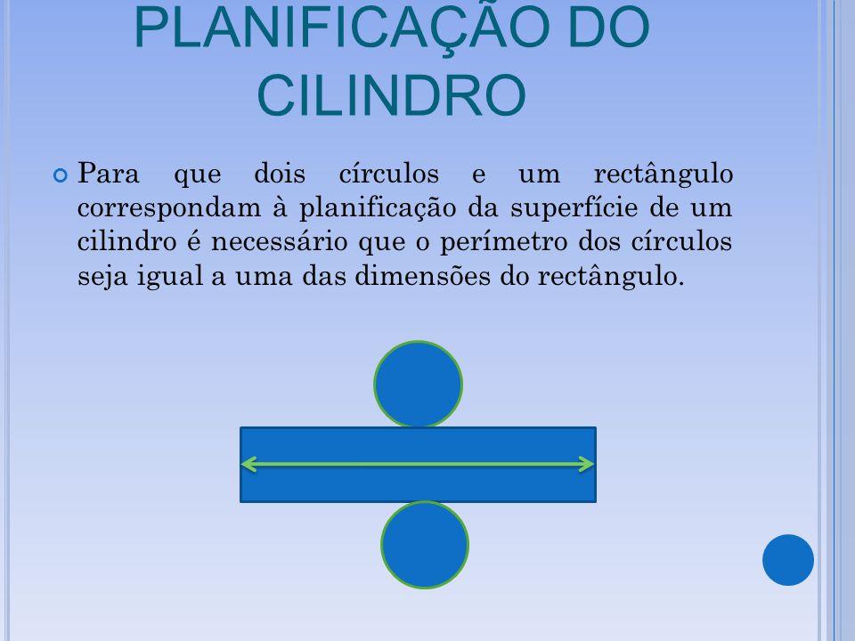 PLANIFICAÇÃO DO CILINDRO Para que dois círculos e um rectângulo correspondam à planificação da superfície de um cilindro é necessário que o perímetro dos círculos seja igual a uma das dimensões do rectângulo.