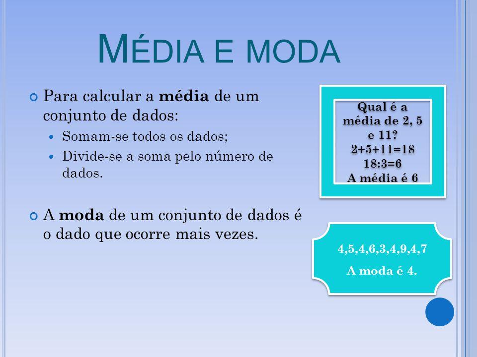 M ÉDIA E MODA Para calcular a média de um conjunto de dados: Somam-se todos os dados; Divide-se a soma pelo número de dados. A moda de um conjunto de