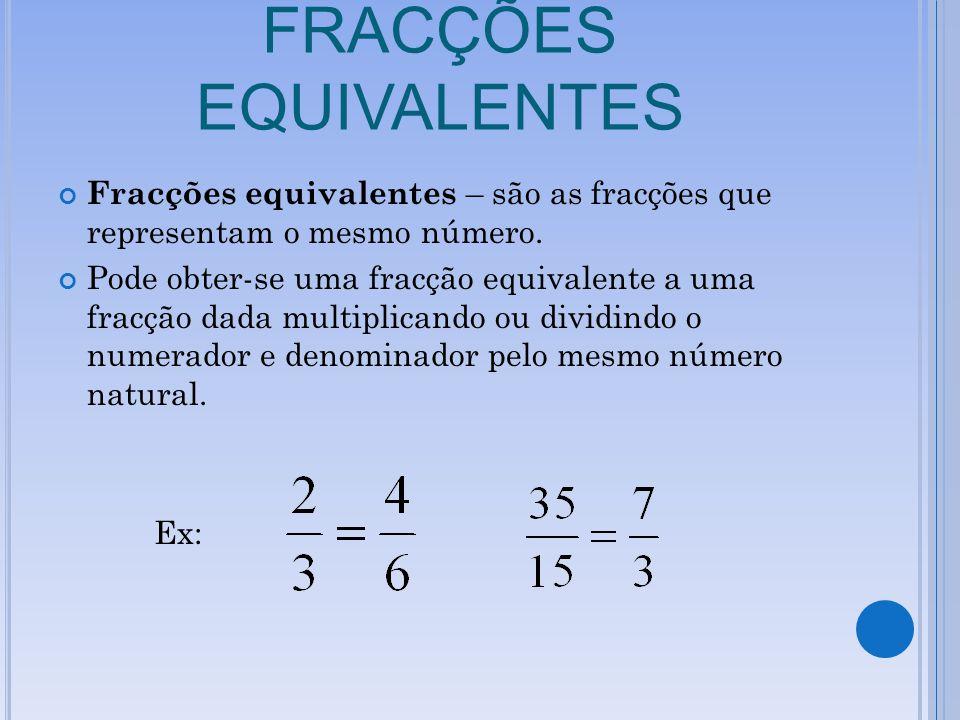 FRACÇÕES EQUIVALENTES Fracções equivalentes – são as fracções que representam o mesmo número. Pode obter-se uma fracção equivalente a uma fracção dada