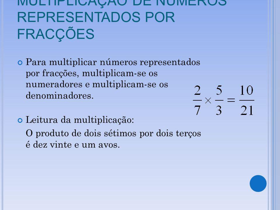 MULTIPLICAÇÃO DE NÚMEROS REPRESENTADOS POR FRACÇÕES Para multiplicar números representados por fracções, multiplicam-se os numeradores e multiplicam-s