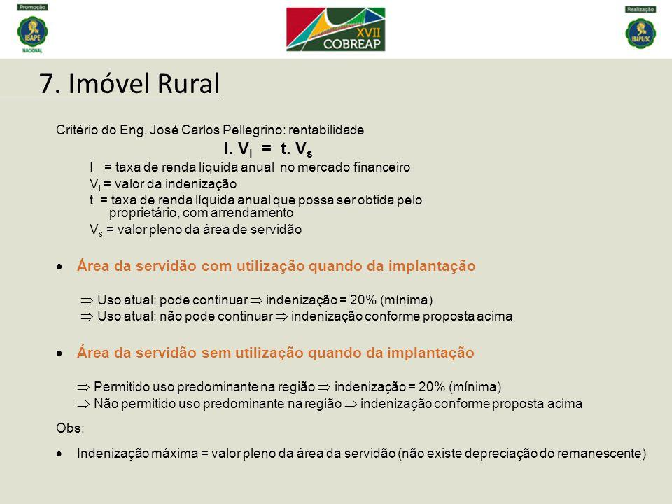 Critério do Eng. José Carlos Pellegrino: rentabilidade I. V i = t. V s I = taxa de renda líquida anual no mercado financeiro V i = valor da indenizaçã