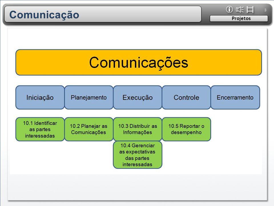 3 Projetos Comunicação