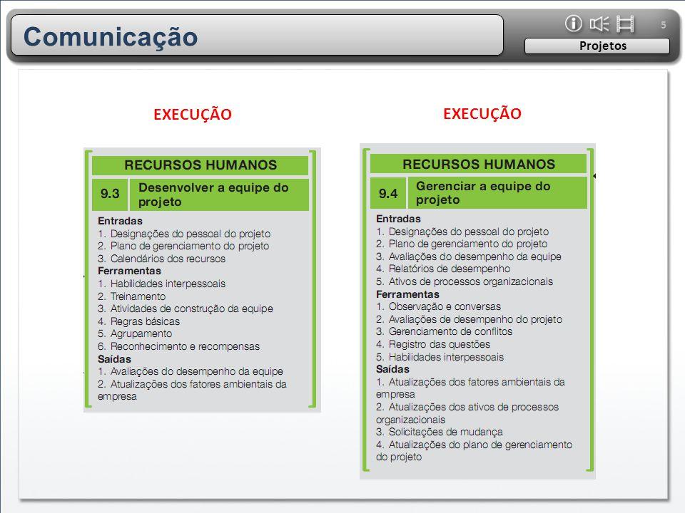 5 Projetos EXECUÇÃO Comunicação EXECUÇÃO