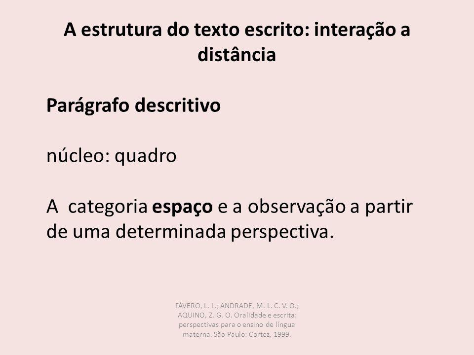 A estrutura do texto escrito: interação a distância FÁVERO, L. L.; ANDRADE, M. L. C. V. O.; AQUINO, Z. G. O. Oralidade e escrita: perspectivas para o