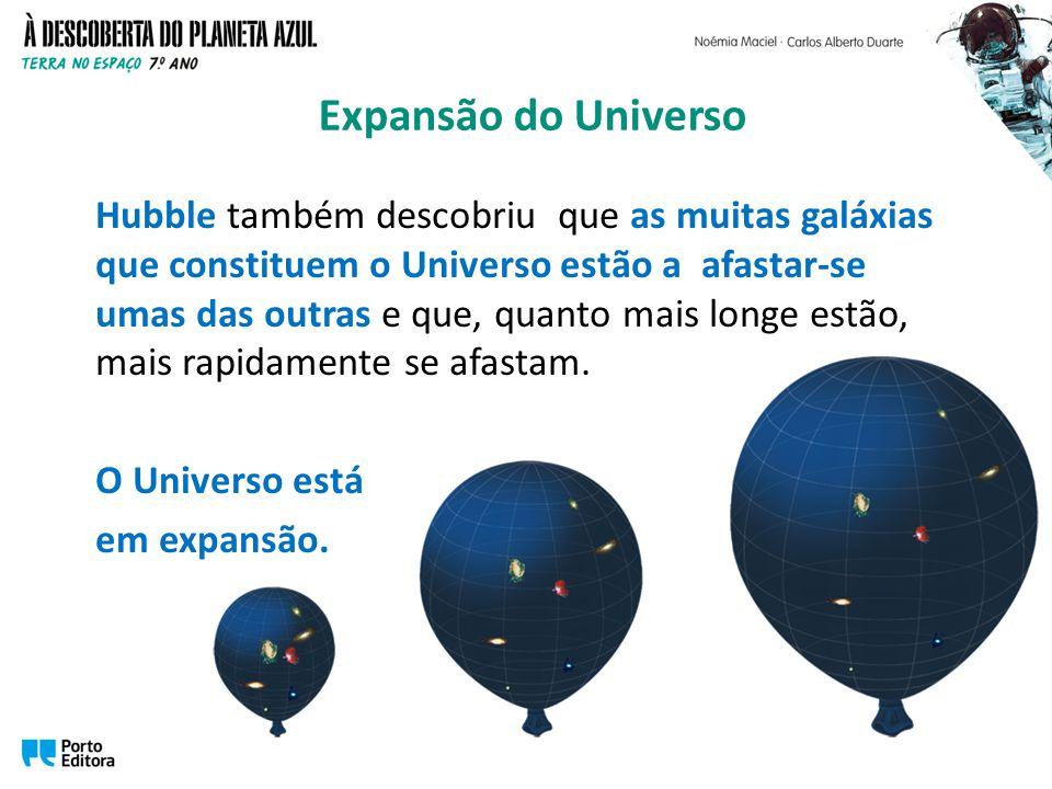 Hubble também descobriu que as muitas galáxias que constituem o Universo estão a afastar-se umas das outras e que, quanto mais longe estão, mais rapid
