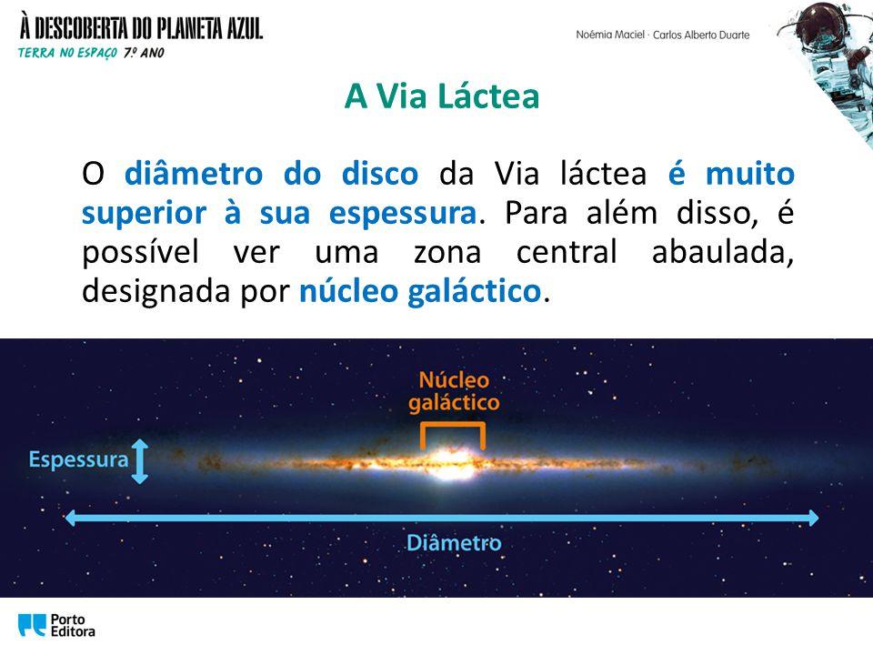 O diâmetro do disco da Via láctea é muito superior à sua espessura. Para além disso, é possível ver uma zona central abaulada, designada por núcleo ga