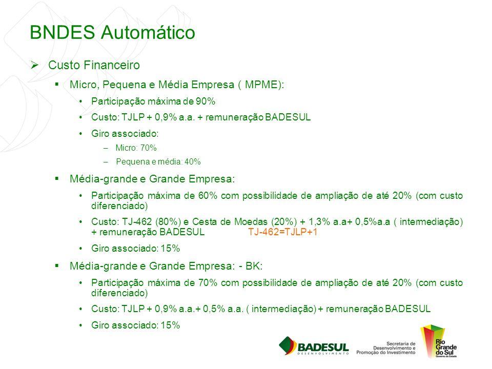 BNDES Automático  Custo Financeiro  Micro, Pequena e Média Empresa ( MPME): Participação máxima de 90% Custo: TJLP + 0,9% a.a. + remuneração BADESUL