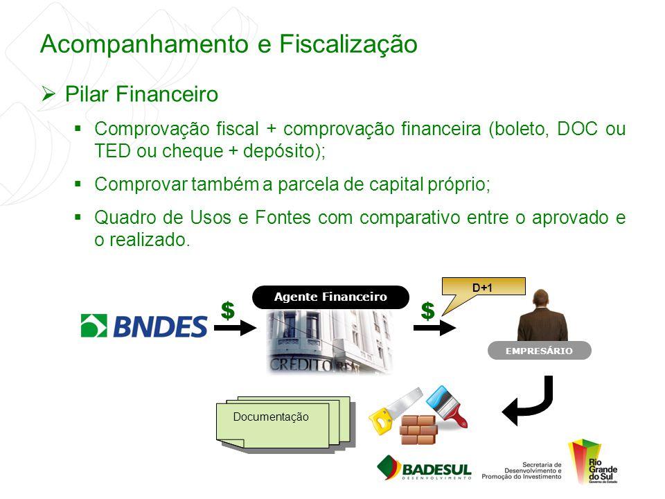 Acompanhamento e Fiscalização  Pilar Financeiro  Comprovação fiscal + comprovação financeira (boleto, DOC ou TED ou cheque + depósito);  Comprovar