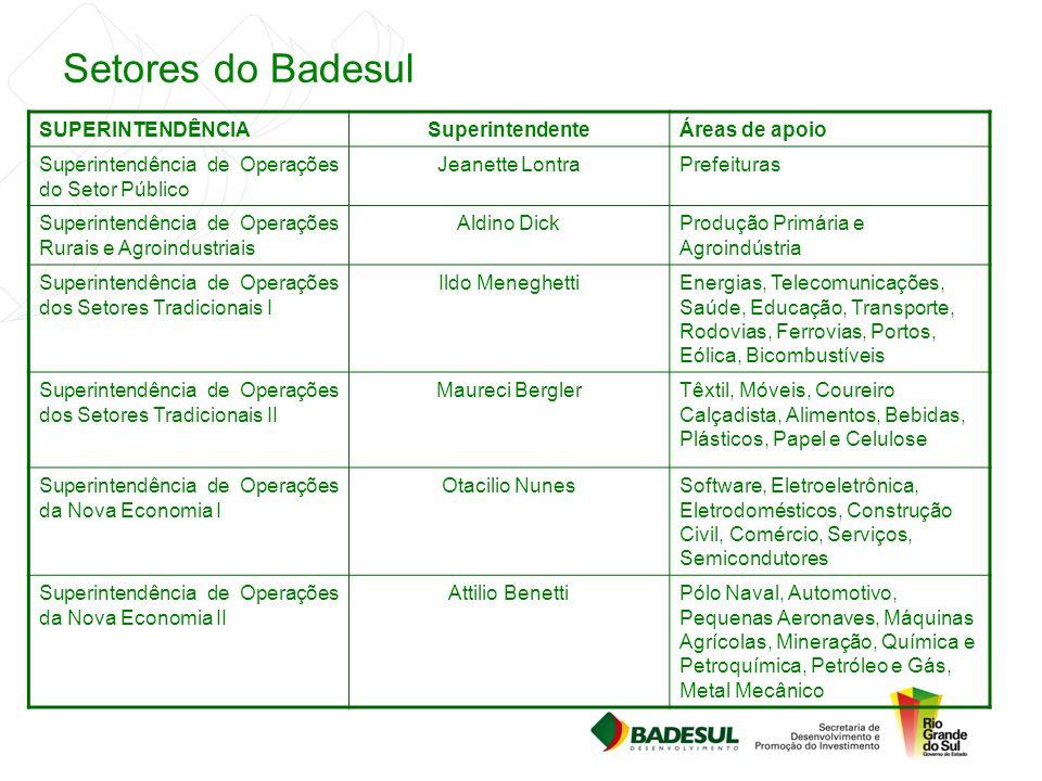 BNDES/FINEM  3- Linhas aplicadas a investimentos em Meio Ambiente  Projetos de Eficiência Energética – PROESCO-Destinado a projetos que contribuam para a eficiência energética.