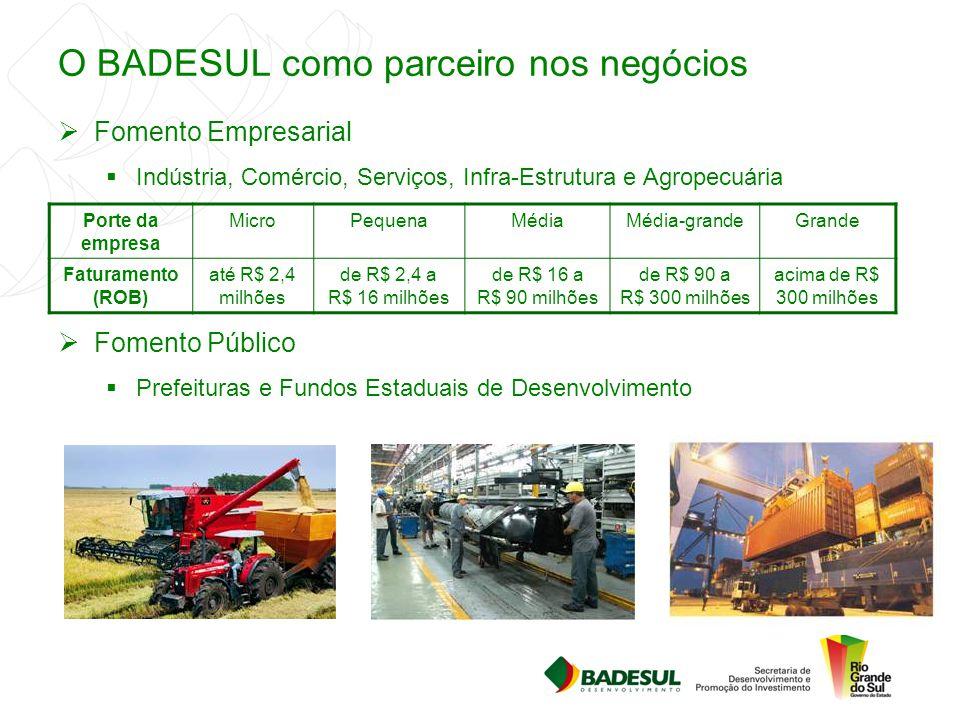 O BADESUL como parceiro nos negócios  Fomento Empresarial  Indústria, Comércio, Serviços, Infra-Estrutura e Agropecuária  Fomento Público  Prefeit