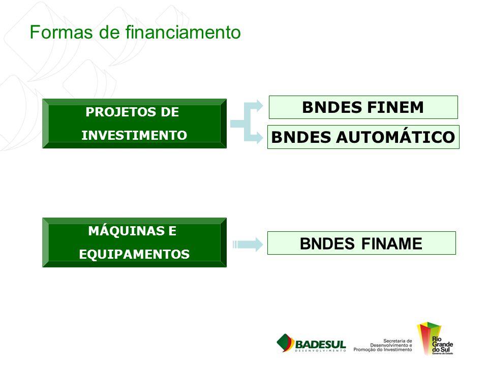 Formas de financiamento BNDES FINAME MÁQUINAS E EQUIPAMENTOS PROJETOS DE INVESTIMENTO BNDES FINEM BNDES AUTOMÁTICO