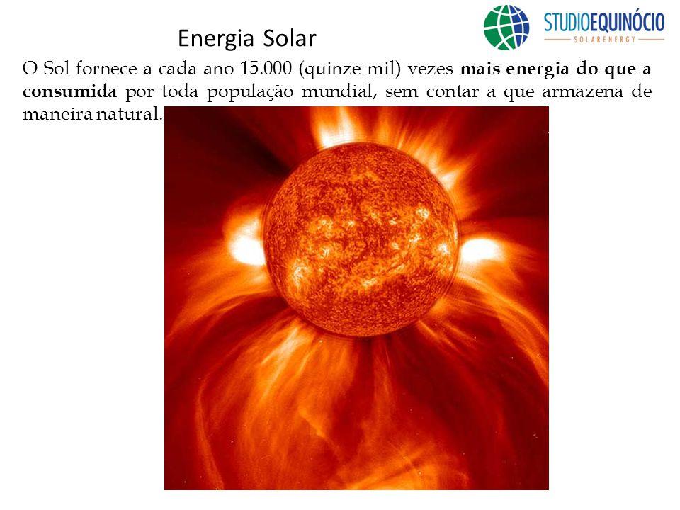 Energia Solar O Sol fornece a cada ano 15.000 (quinze mil) vezes mais energia do que a consumida por toda população mundial, sem contar a que armazena de maneira natural.