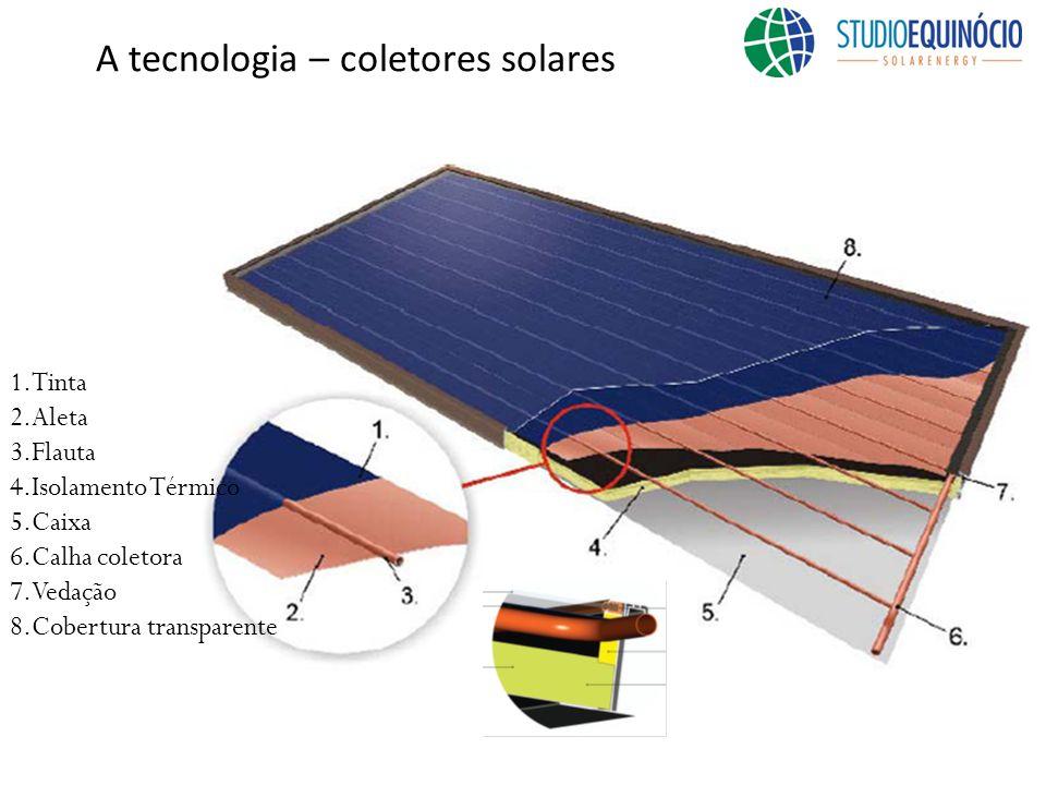 A tecnologia – coletores solares 1.Tinta 2.Aleta 3.Flauta 4.Isolamento Térmico 5.Caixa 6.Calha coletora 7.Vedação 8.Cobertura transparente
