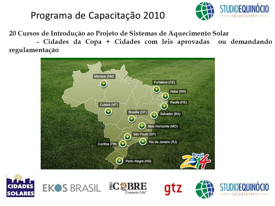 Programa de Capacitação 2010 20 Cursos de Introdução ao Projeto de Sistemas de Aquecimento Solar - Cidades da Copa + Cidades com leis aprovadas ou demandando regulamentação