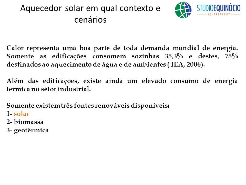 Copa Sustentável Calor Solar – Bairros solares