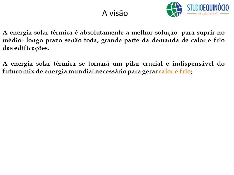 Planos para o Mercado Brasileiro Segundo Plano Nacional sobre Mudança do Clima (PNMC), a meta é utilizar aquecedores solares para reduzir o consumo de energia elétrica em 2200 GWh.