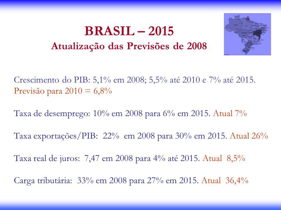 Crescimento do PIB: 5,1% em 2008; 5,5% até 2010 e 7% até 2015. Previsão para 2010 = 6,8% Taxa de desemprego: 10% em 2008 para 6% em 2015. Atual 7% Tax
