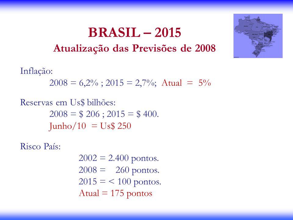 Inflação: 2008 = 6,2% ; 2015 = 2,7%; Atual = 5% Reservas em Us$ bilhões: 2008 = $ 206 ; 2015 = $ 400. Junho/10 = Us$ 250 Risco País: 2002 = 2.400 pont