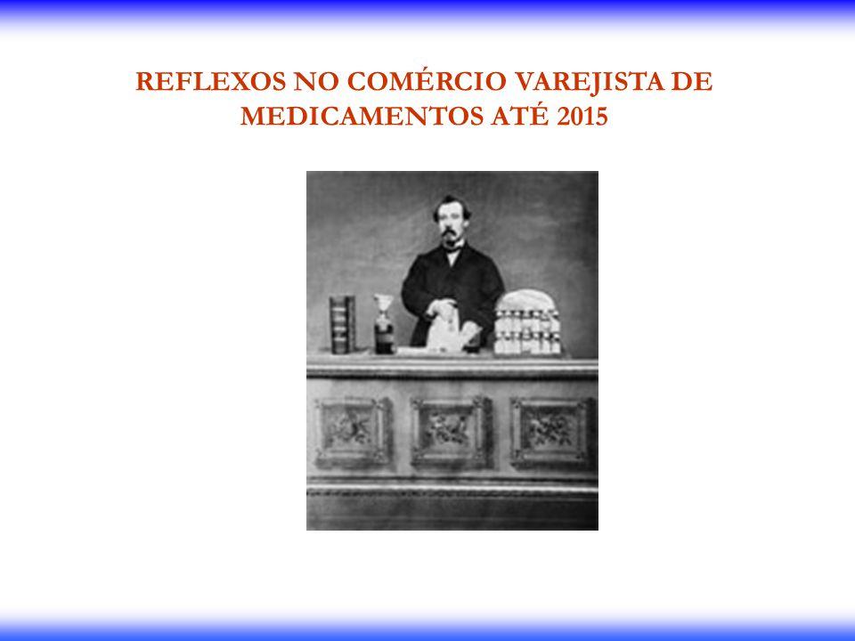 REFLEXOS NO COMÉRCIO VAREJISTA DE MEDICAMENTOS ATÉ 2015