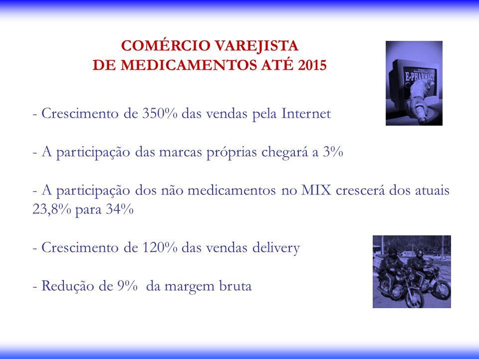 - Crescimento de 350% das vendas pela Internet - A participação das marcas próprias chegará a 3% - A participação dos não medicamentos no MIX crescerá
