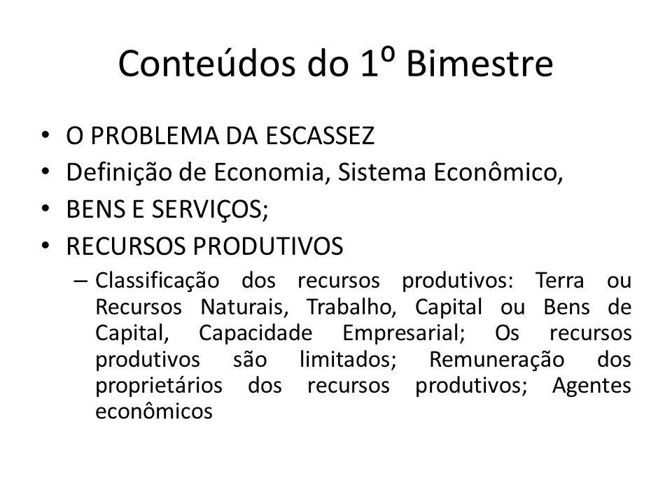Conteúdos do 1⁰ Bimestre O PROBLEMA DA ESCASSEZ Definição de Economia, Sistema Econômico, BENS E SERVIÇOS; RECURSOS PRODUTIVOS – Classificação dos rec