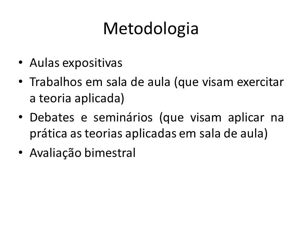 Metodologia Aulas expositivas Trabalhos em sala de aula (que visam exercitar a teoria aplicada) Debates e seminários (que visam aplicar na prática as