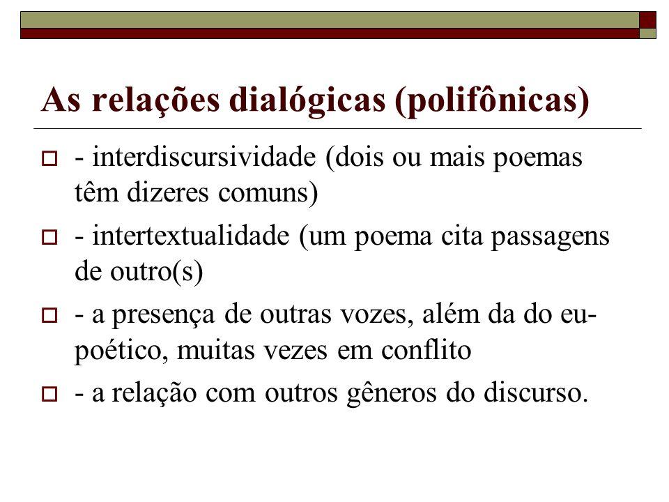 As relações dialógicas (polifônicas)  - interdiscursividade (dois ou mais poemas têm dizeres comuns)  - intertextualidade (um poema cita passagens de outro(s)  - a presença de outras vozes, além da do eu- poético, muitas vezes em conflito  - a relação com outros gêneros do discurso.