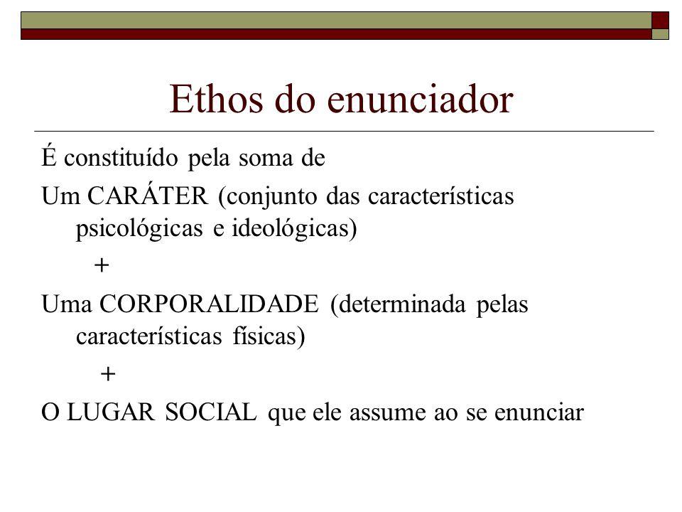 Ethos do enunciador É constituído pela soma de Um CARÁTER (conjunto das características psicológicas e ideológicas) + Uma CORPORALIDADE (determinada pelas características físicas) + O LUGAR SOCIAL que ele assume ao se enunciar