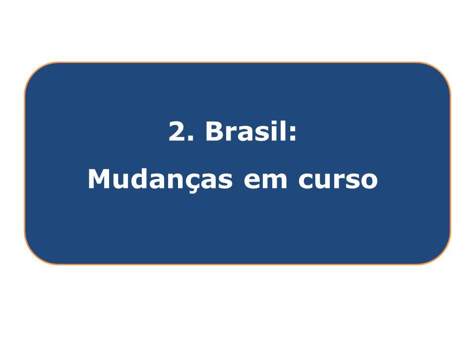 Clique para editar o estilo do título mestre 2. Brasil: Mudanças em curso