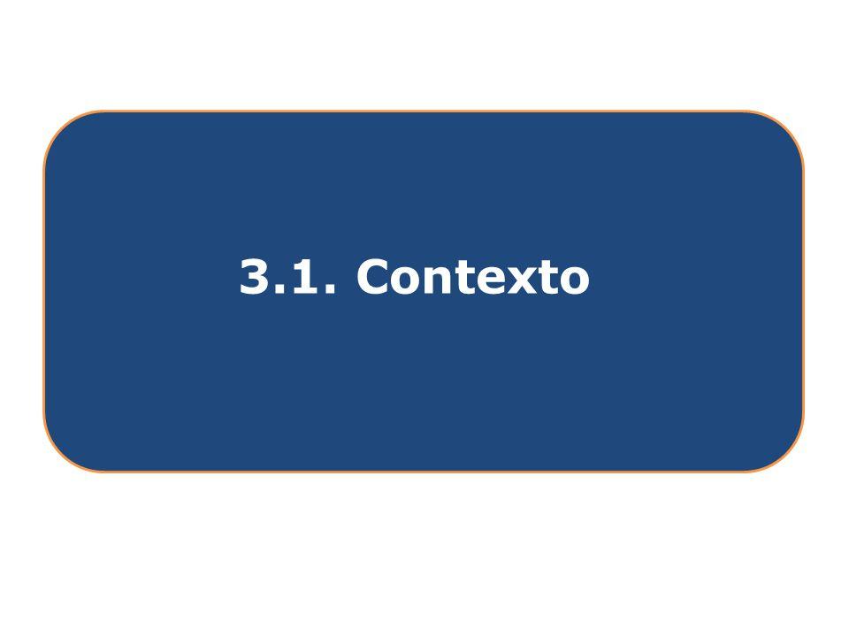 Clique para editar o estilo do título mestre 3.1. Contexto