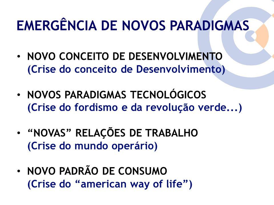 Clique para editar o estilo do título mestre EMERGÊNCIA DE NOVOS PARADIGMAS NOVO CONCEITO DE DESENVOLVIMENTO (Crise do conceito de Desenvolvimento) NO