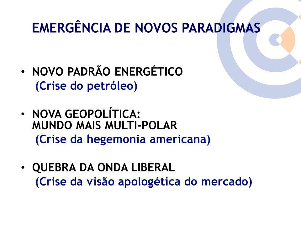 Clique para editar o estilo do título mestre NOVO PADRÃO ENERGÉTICO (Crise do petróleo) NOVA GEOPOLÍTICA: MUNDO MAIS MULTI-POLAR (Crise da hegemonia a