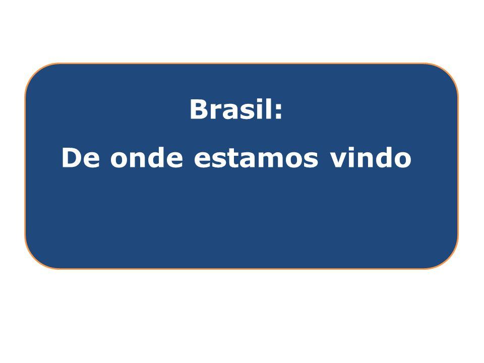 Clique para editar o estilo do título mestre Brasil: De onde estamos vindo