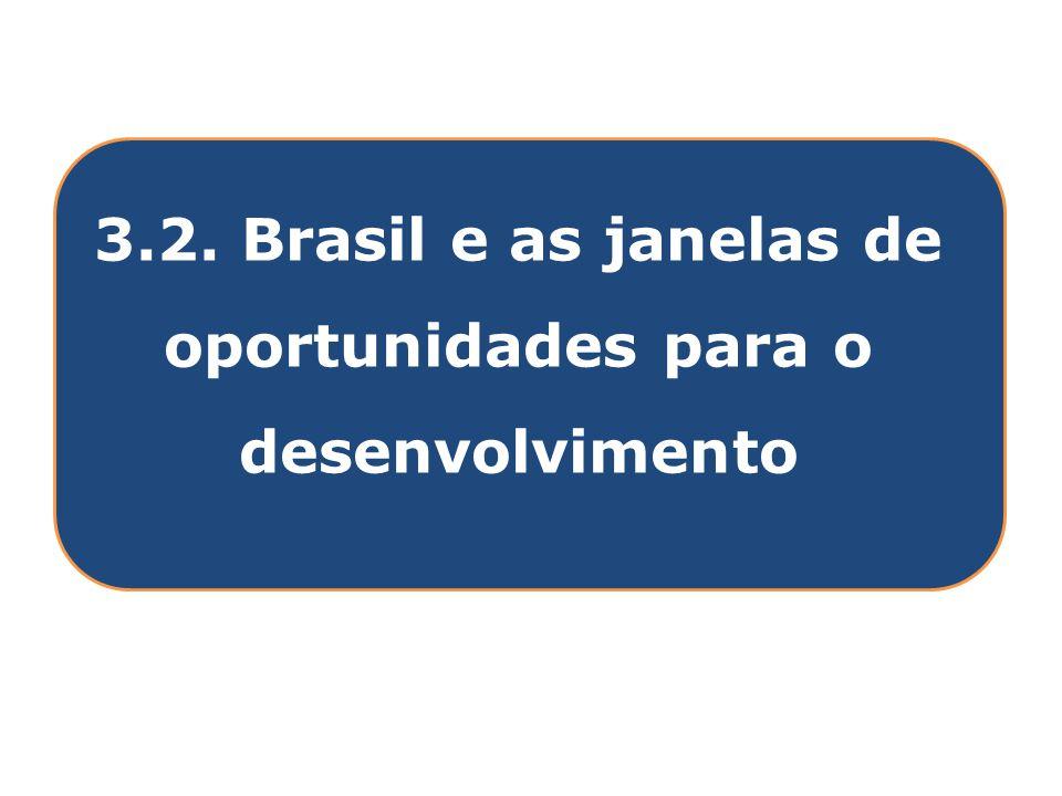 Clique para editar o estilo do título mestre 3.2. Brasil e as janelas de oportunidades para o desenvolvimento