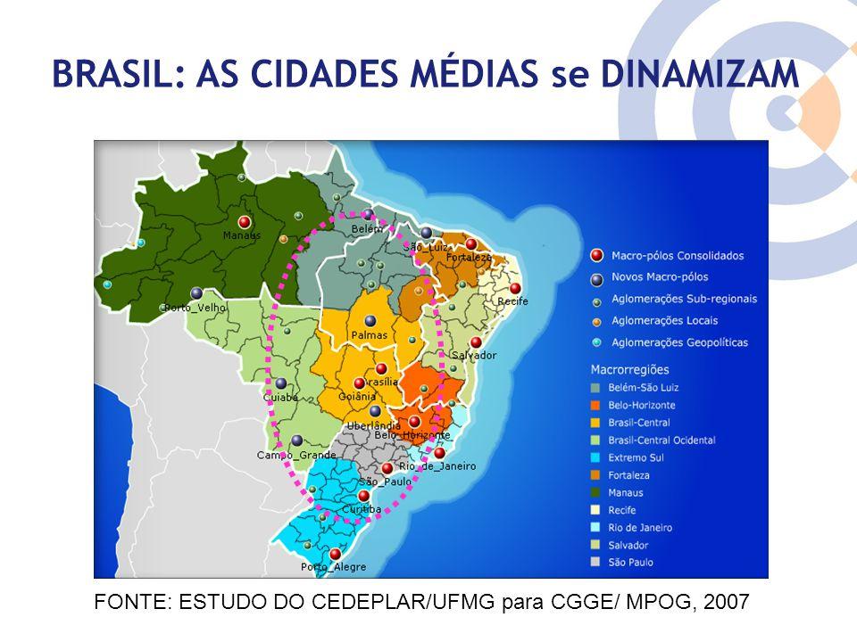 Clique para editar o estilo do título mestre BRASIL: AS CIDADES MÉDIAS se DINAMIZAM FONTE: ESTUDO DO CEDEPLAR/UFMG para CGGE/ MPOG, 2007