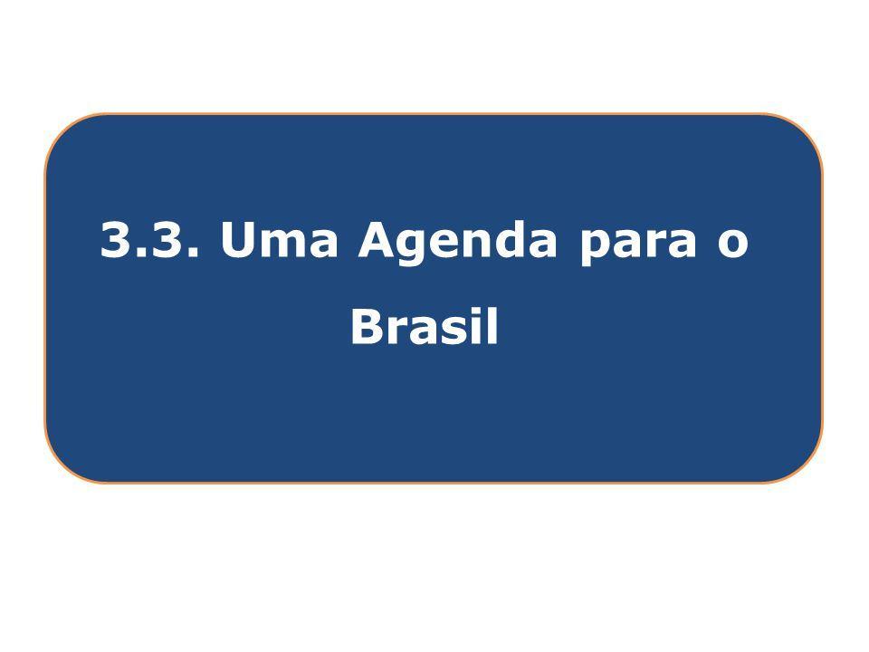 Clique para editar o estilo do título mestre 3.3. Uma Agenda para o Brasil