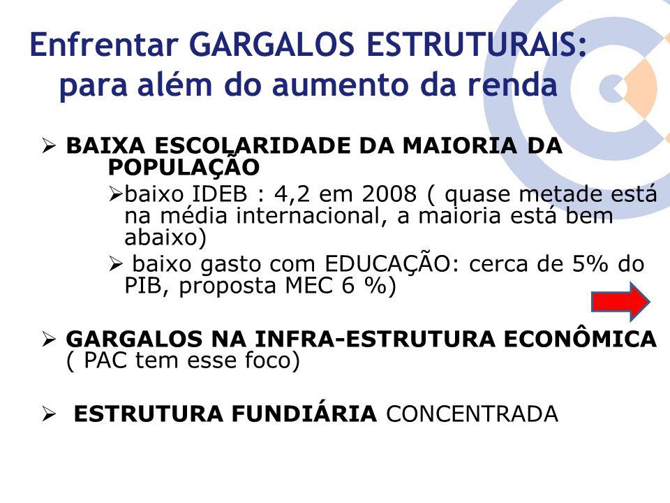 Clique para editar o estilo do título mestre Enfrentar GARGALOS ESTRUTURAIS: para além do aumento da renda  BAIXA ESCOLARIDADE DA MAIORIA DA POPULAÇÃ