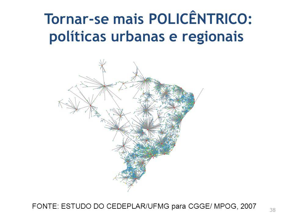 Tornar-se mais POLICÊNTRICO: políticas urbanas e regionais FONTE: ESTUDO DO CEDEPLAR/UFMG para CGGE/ MPOG, 2007 38