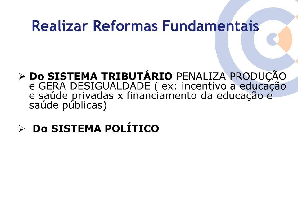 Clique para editar o estilo do título mestre Realizar Reformas Fundamentais  Do SISTEMA TRIBUTÁRIO PENALIZA PRODUÇÃO e GERA DESIGUALDADE ( ex: incent