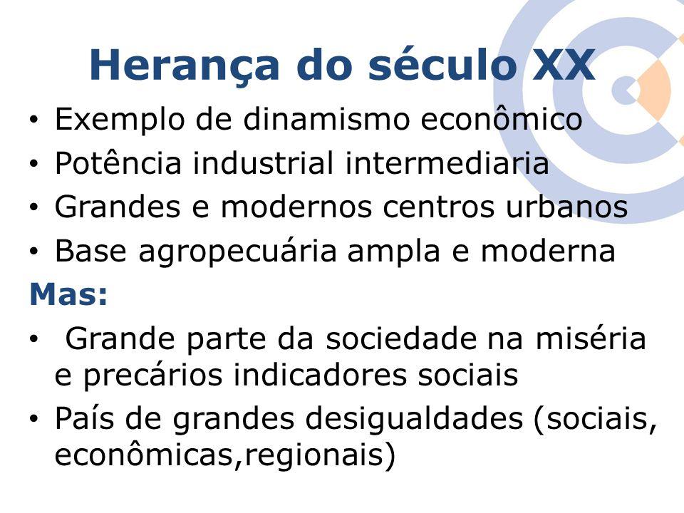 Herança do século XX Exemplo de dinamismo econômico Potência industrial intermediaria Grandes e modernos centros urbanos Base agropecuária ampla e mod