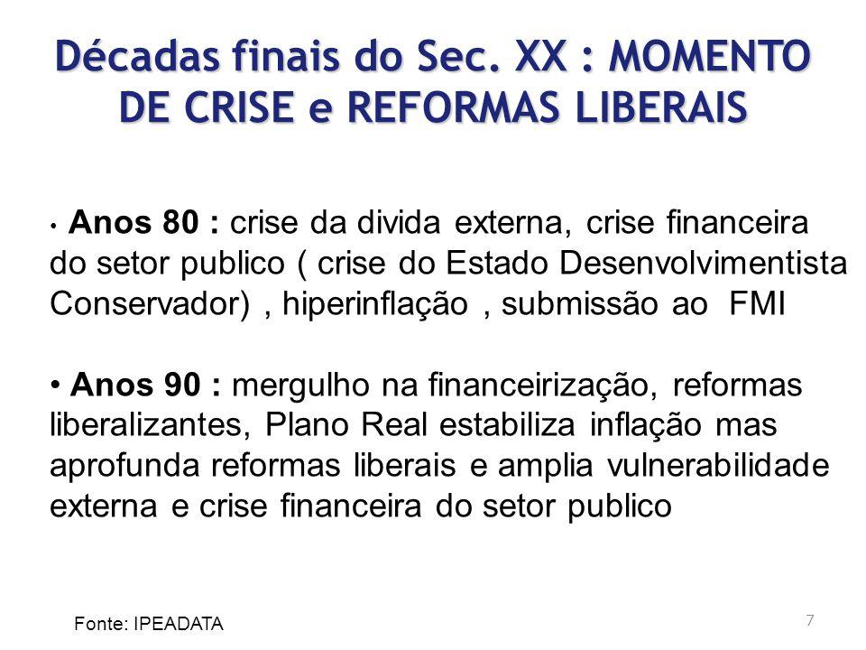 Décadas finais do Sec. XX : MOMENTO DE CRISE e REFORMAS LIBERAIS Fonte: IPEADATA Anos 80 : crise da divida externa, crise financeira do setor publico