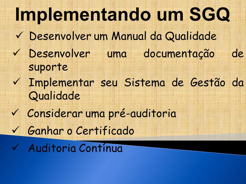 Auditoria Contínua Desenvolver um Manual da Qualidade Desenvolver uma documentação de suporte Implementar seu Sistema de Gestão da Qualidade Considerar uma pré-auditoria Ganhar o Certificado Implementando um SGQ