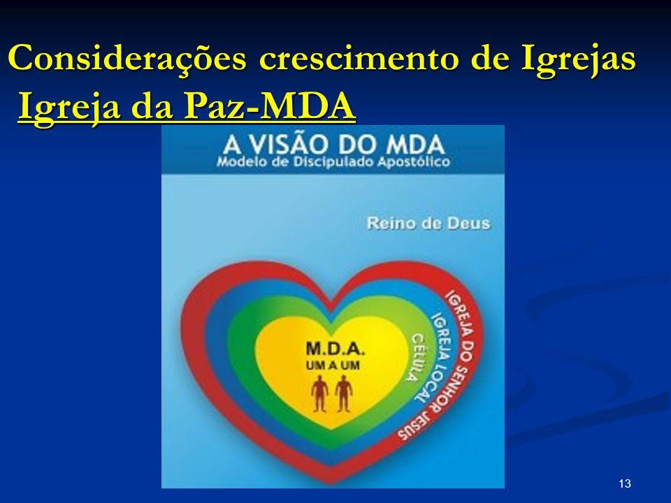 13 Considerações crescimento de Igre jas Igreja da Paz-MDA Igreja da Paz-MDA