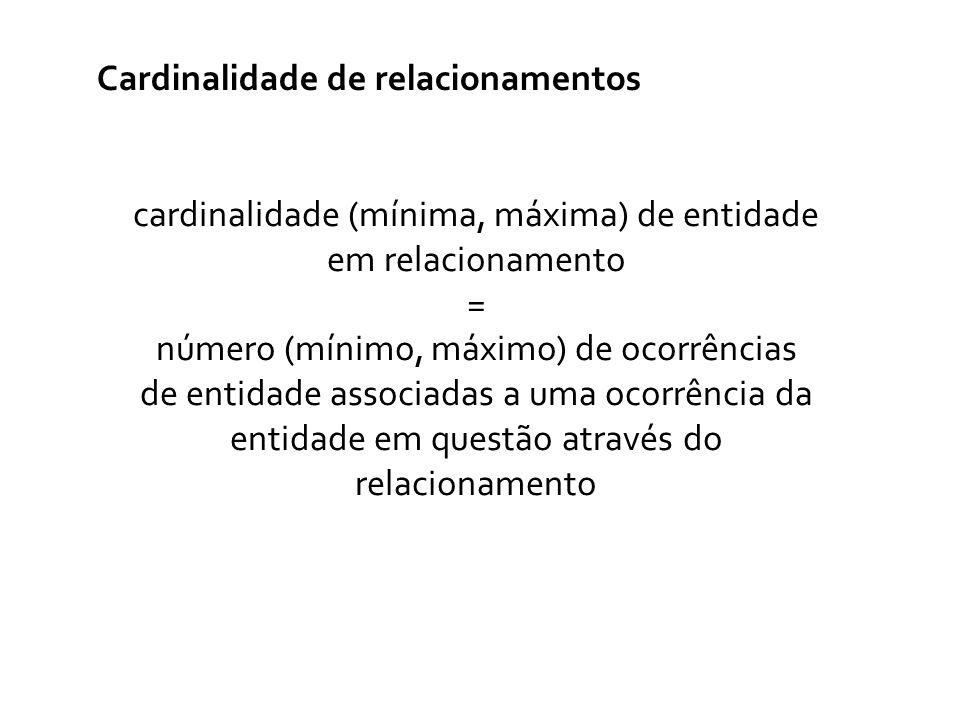 Cardinalidade de relacionamentos cardinalidade (mínima, máxima) de entidade em relacionamento = número (mínimo, máximo) de ocorrências de entidade associadas a uma ocorrência da entidade em questão através do relacionamento