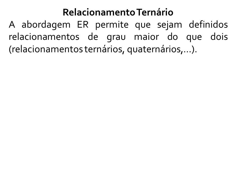 Relacionamento Ternário A abordagem ER permite que sejam definidos relacionamentos de grau maior do que dois (relacionamentos ternários, quaternários,…).
