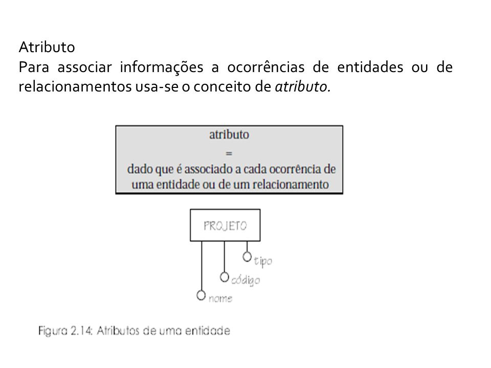 Atributo Para associar informações a ocorrências de entidades ou de relacionamentos usa-se o conceito de atributo.