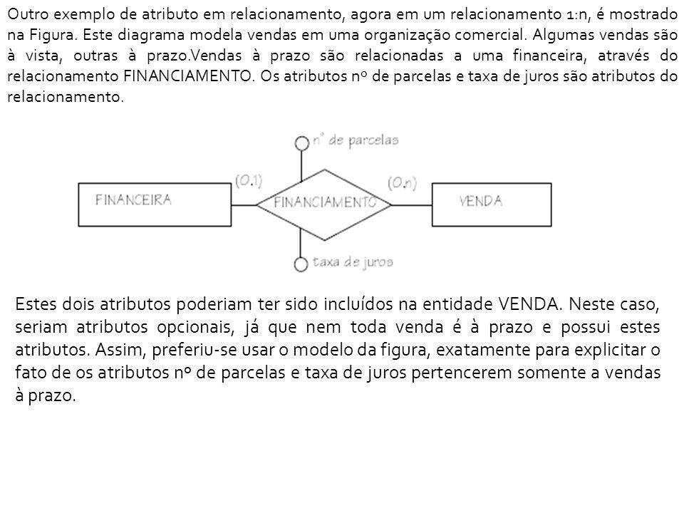 Outro exemplo de atributo em relacionamento, agora em um relacionamento 1:n, é mostrado na Figura.